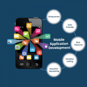 Top 5 Ingredients For successful Mobile Application Development