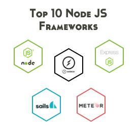 Top 10 Node JS Frameworks